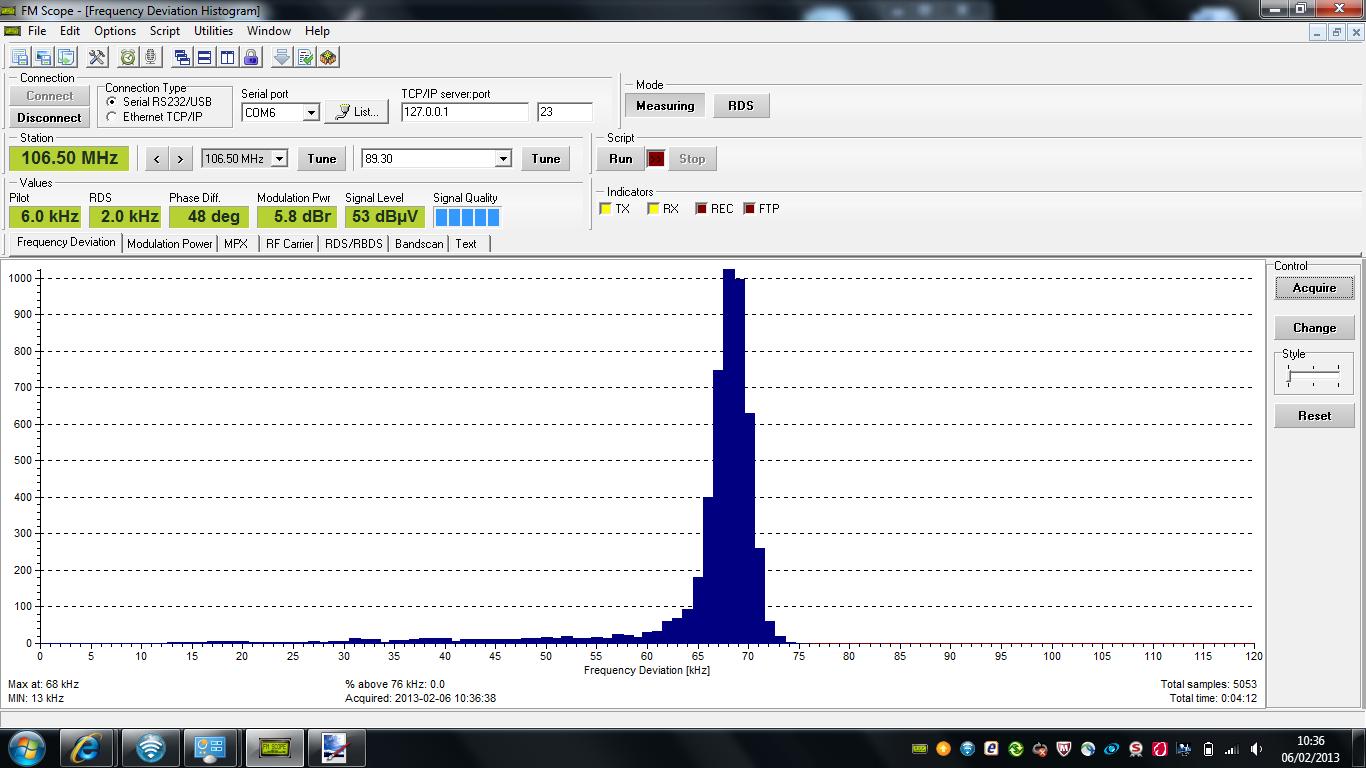 Jack FM 105.5 deviation PDF