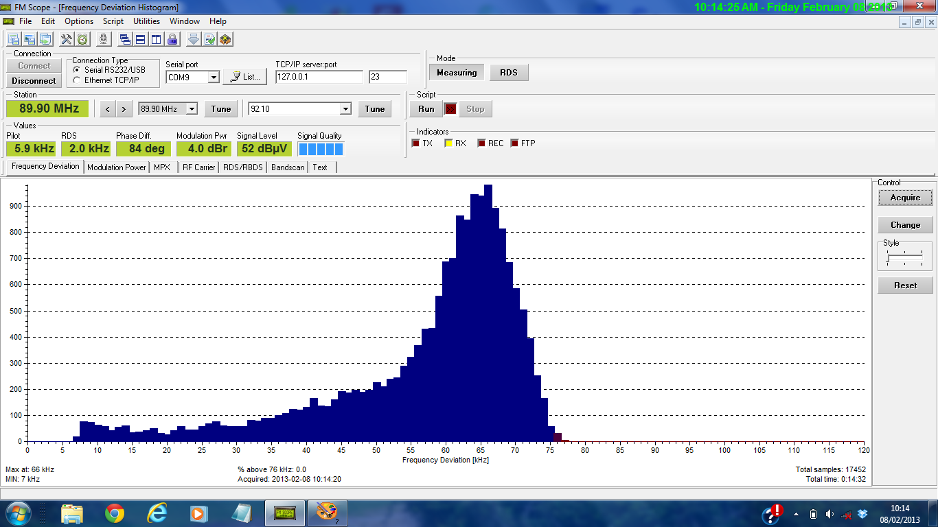 Radio 2 deviation PDF