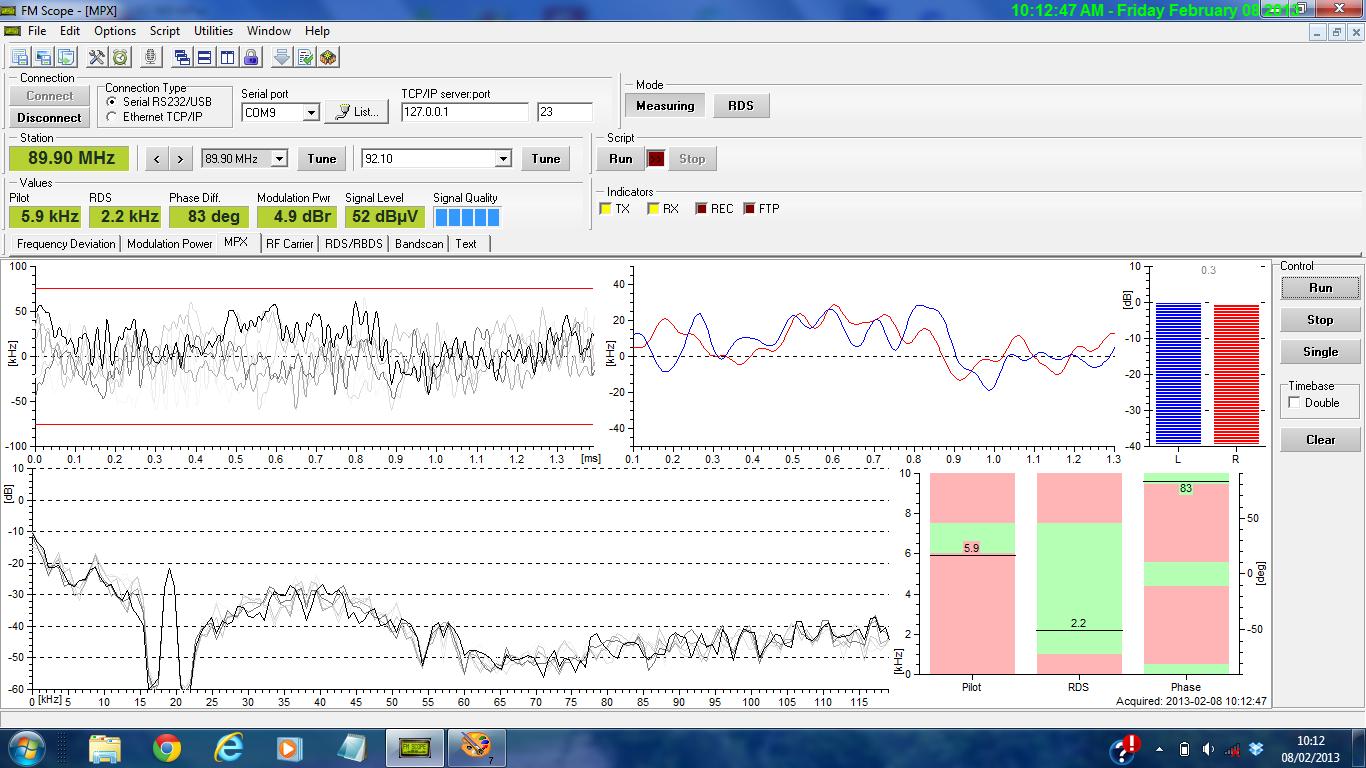 MPX signal display