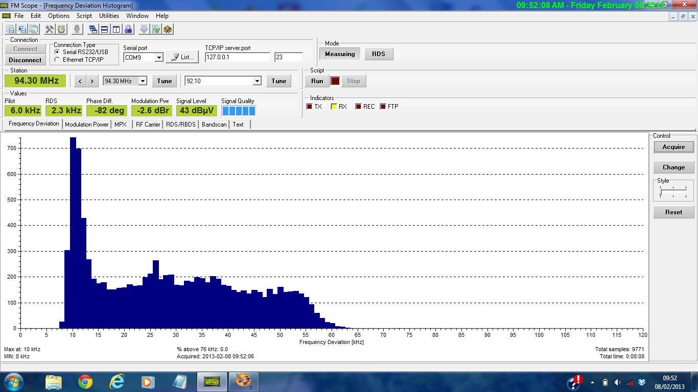 Radio 4 deviation PDF