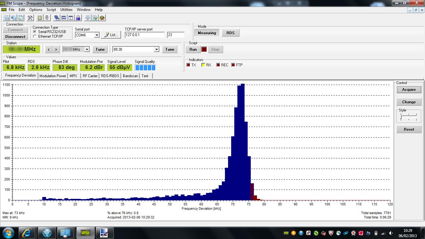 Station X deviation PDF